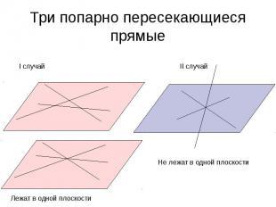 Три попарно пересекающиеся прямые I случай Лежат в одной плоскости Не лежат в од