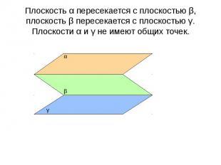 Плоскость α пересекается с плоскостью β, плоскость β пересекается с плоскостью γ
