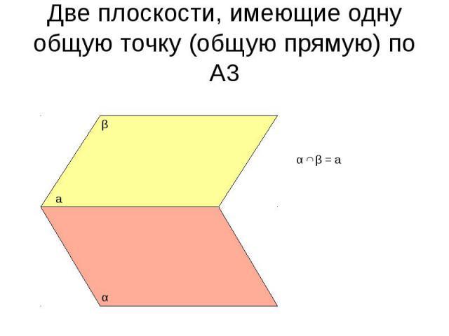 Две плоскости, имеющие одну общую точку (общую прямую) по А3