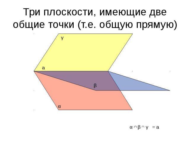Три плоскости, имеющие две общие точки (т.е. общую прямую)