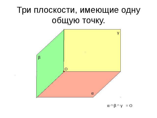 Три плоскости, имеющие одну общую точку.