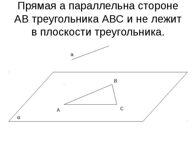 Прямая а параллельна стороне АВ треугольника АВС и не лежит в плоскости треугольника.