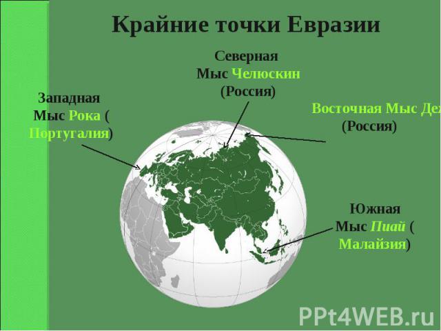 Крайние точки Евразии Западная Мыс Рока (Португалия) Северная Мыс Челюскин (Россия) Восточная Мыс Дежнёва (Россия) ЮжнаяМыс Пиай (Малайзия)