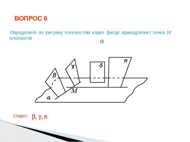 ВОПРОС 6 Определите по рисунку плоскостям каких фигур принадлежит точка M плоскости . Ответ: .