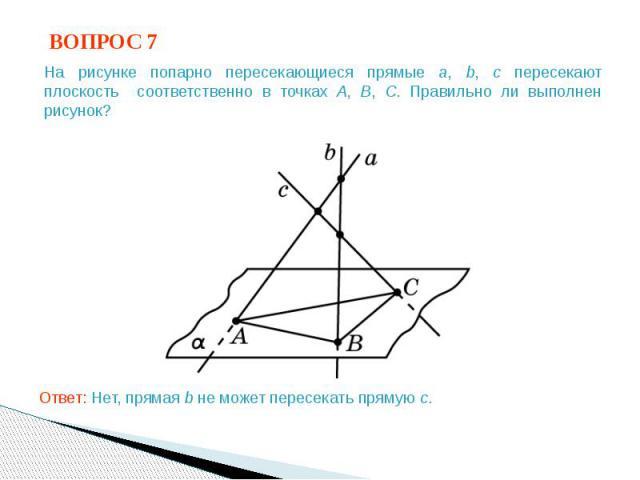 ВОПРОС 7 На рисунке попарно пересекающиеся прямые a, b, c пересекают плоскость соответственно в точках A, B, C. Правильно ли выполнен рисунок? Ответ: Нет, прямая b не может пересекать прямую c.
