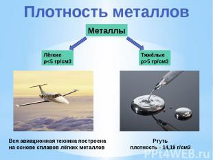 Плотность металлов Вся авиационная техника построенана основе сплавов лёгких мет