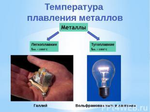 Температура плавления металлов Галлий Вольфрамовая нить в лампочке