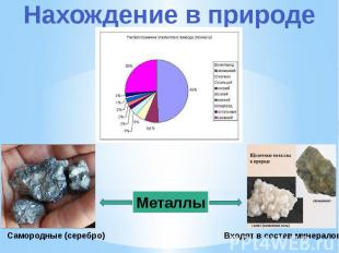 Нахождение в природе Металлы