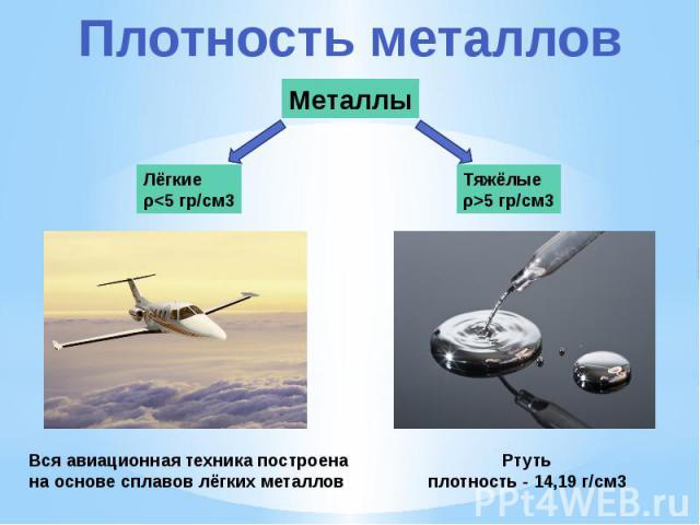Плотность металлов Вся авиационная техника построенана основе сплавов лёгких металлов Ртуть плотность - 14,19 г/см3
