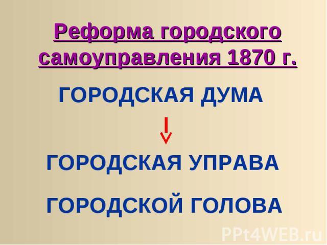Реформа городского самоуправления 1870 г. ГОРОДСКАЯ ДУМА ГОРОДСКАЯ УПРАВА ГОРОДСКОЙ ГОЛОВА