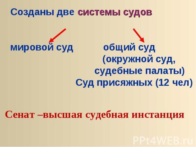 Созданы две системы судовмировой суд общий суд (окружной суд, судебные палаты) Суд присяжных (12 чел) Сенат –высшая судебная инстанция