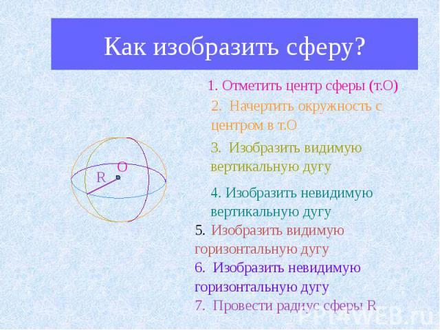 Как изобразить сферу? 1. Отметить центр сферы (т.О) 2. Начертить окружность с центром в т.О 3. Изобразить видимую вертикальную дугу 4. Изобразить невидимуювертикальную дугу Изобразить видимую горизонтальную дугу 6. Изобразить невидимую горизонтальну…