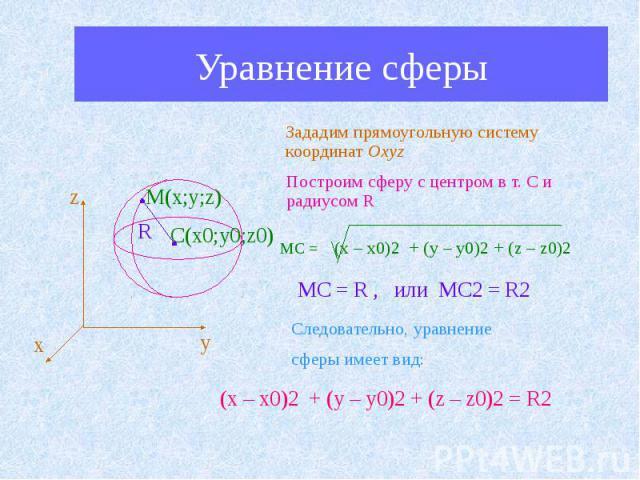 Уравнение сферы Зададим прямоугольную систему координат Оxyz Построим сферу c центром в т. С и радиусом R МС = (x – x0)2 + (y – y0)2 + (z – z0)2 МС = R , или МС2 = R2 Следовательно, уравнение сферы имеет вид: (x – x0)2 + (y – y0)2 + (z – z0)2 = R2