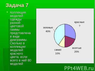 Коллекция моделей одежды разной цветовой гаммы представлена в виде диаграммы. Ск