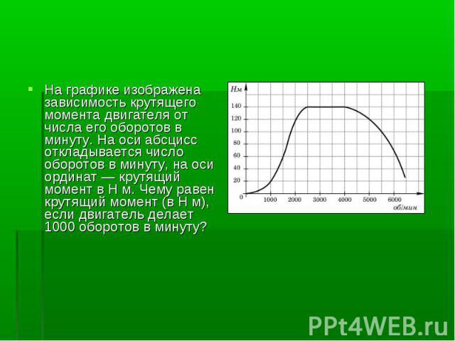 На графике изображена зависимость крутящего момента двигателя от числа его оборотов в минуту. На оси абсцисс откладывается число оборотов в минуту, на оси ординат— крутящий момент в Н м. Чему равен крутящий момент (в Н м), если двигатель делает 100…