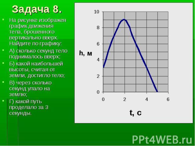 На рисунке изображен график движения тела, брошенного вертикально вверх. Найдите по графику:А) сколько секунд тело поднималось вверх;Б) какой наибольшей высоты, считая от земли, достигло тело;В) через сколько секунд упало на землю;Г) какой путь прод…