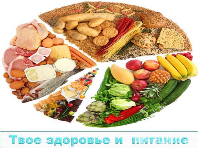 Твое здоровье и питание