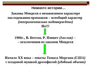 Немного истории… Законы Менделя о независимом характере наследования признаков –