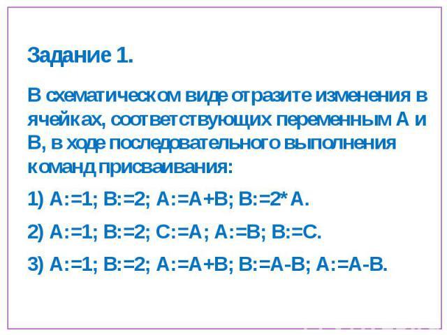 В схематическом виде отразите изменения в ячейках, соответствующих переменным А и В, в ходе последовательного выполнения команд присваивания:1)А:=1; В:=2; А:=А+В; В:=2*А.2)А:=1; В:=2; С:=А; А:=В; В:=С.3)А:=1; В:=2; А:=А+В; В:=А-В; А:=А-В.