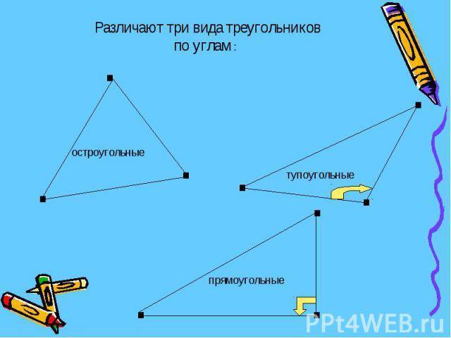 Различают три вида треугольников по углам : остроугольные тупоугольные прямоугольные