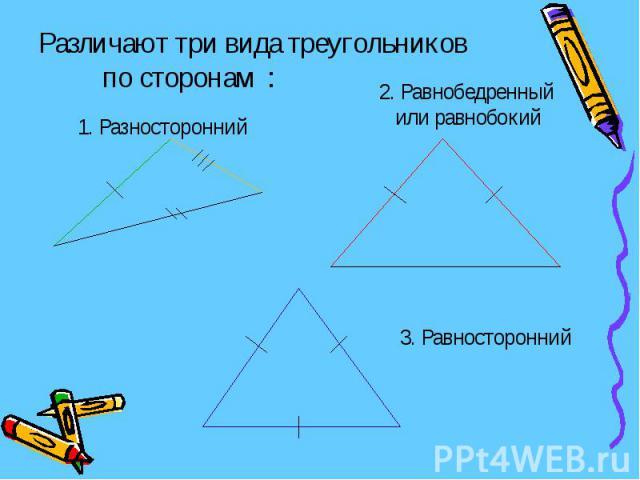 Различают три вида треугольников по сторонам : 1. Разносторонний 2. Равнобедренный или равнобокий 3. Равносторонний