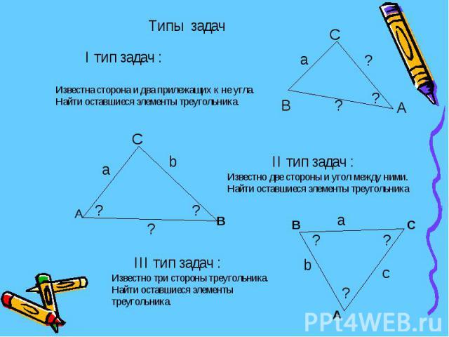 I тип задач :Известна сторона и два прилежащих к не угла.Найти оставшиеся элементы треугольника. II тип задач :Известно две стороны и угол между ними.Найти оставшиеся элементы треугольника III тип задач :Известно три стороны треугольника.Найти остав…