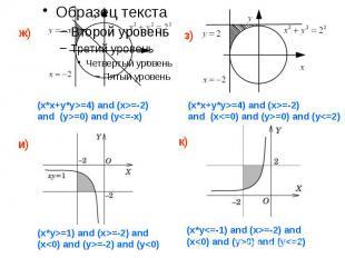 (x*x+y*y>=4) and (x>=-2) and (y>=0) and (y=4) and (x>=-2) and (x=0) and (y=1) an