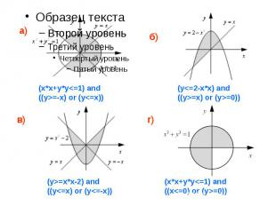 (x*x+y*y=-x) or (y=0)) (y>=x*x-2) and ((y
