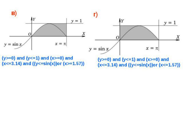 (y>=0) and (y=0) and (x=0) and (y=0) and (x
