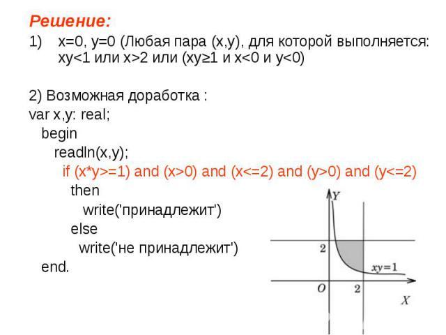 Решение:x=0, y=0 (Любая пара (x,y), для которой выполняется: xy2 или (xy≥1 и x0) and (x0) and (y