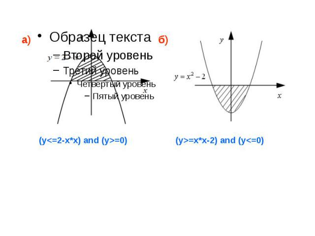 (y=0) (y>=x*x-2) and (y