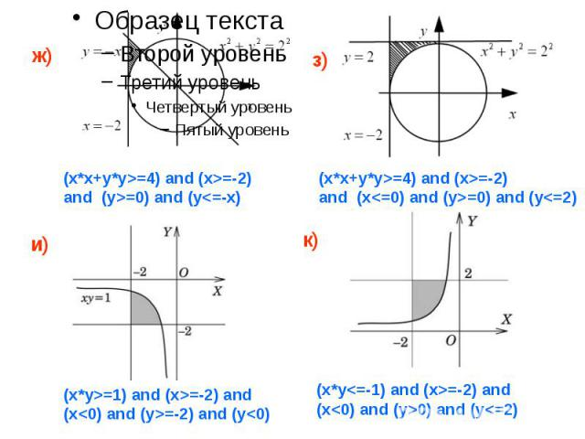 (x*x+y*y>=4) and (x>=-2) and (y>=0) and (y=4) and (x>=-2) and (x=0) and (y=1) and (x>=-2) and (x=-2) and (y