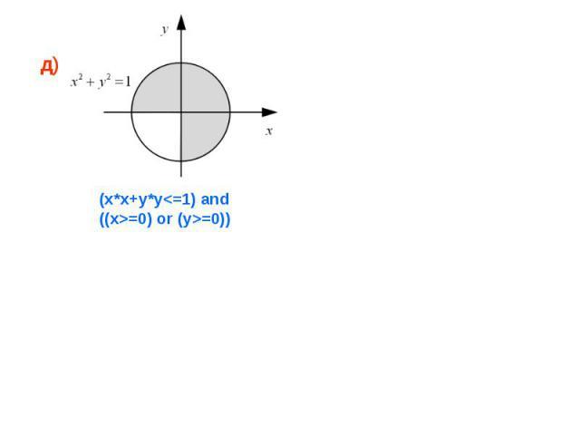 (x*x+y*y=0) or (y>=0))