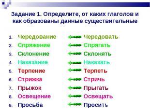 Задание 1. Определите, от каких глаголов и как образованы данные существительные