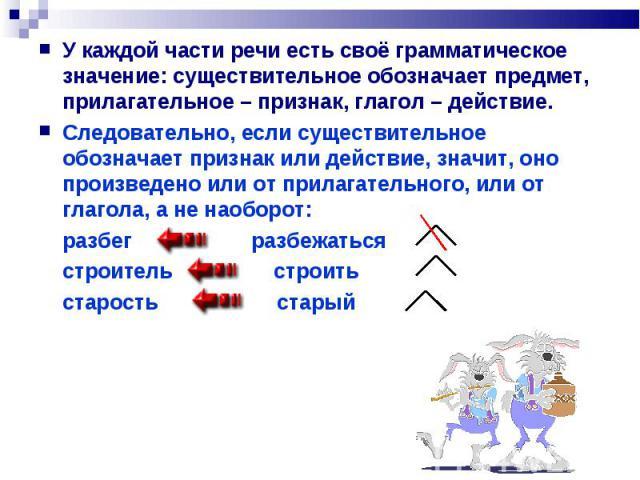У каждой части речи есть своё грамматическое значение: существительное обозначает предмет, прилагательное – признак, глагол – действие.Следовательно, если существительное обозначает признак или действие, значит, оно произведено или от прилагательног…
