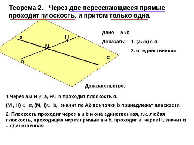 Теорема 2. Через две пересекающиеся прямые проходит плоскость, и притом только одна. 1.Через а и Н а, Н b проходит плоскость α.(М , Н) α, (М,Н) b, значит по А2 все точки b принадлежат плоскости.2. Плоскость проходит через а и b и она единственная, т…