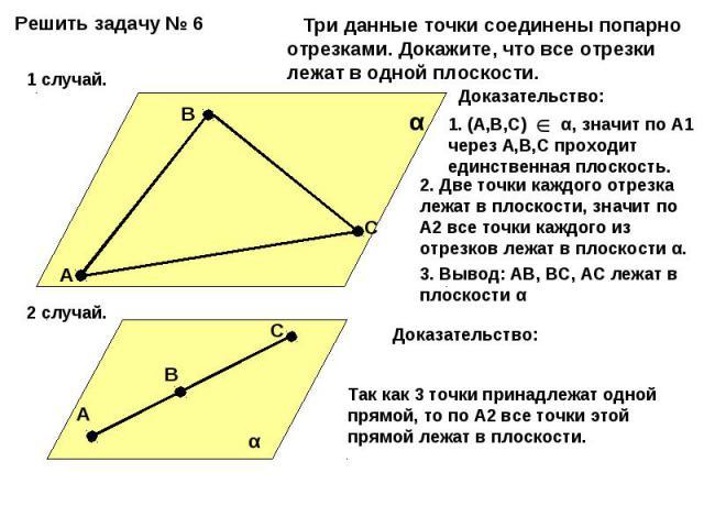 Три данные точки соединены попарно отрезками. Докажите, что все отрезки лежат в одной плоскости. 1. (А,В,С) α, значит по А1 через А,В,С проходит единственная плоскость. 2. Две точки каждого отрезка лежат в плоскости, значит по А2 все точки каждого и…