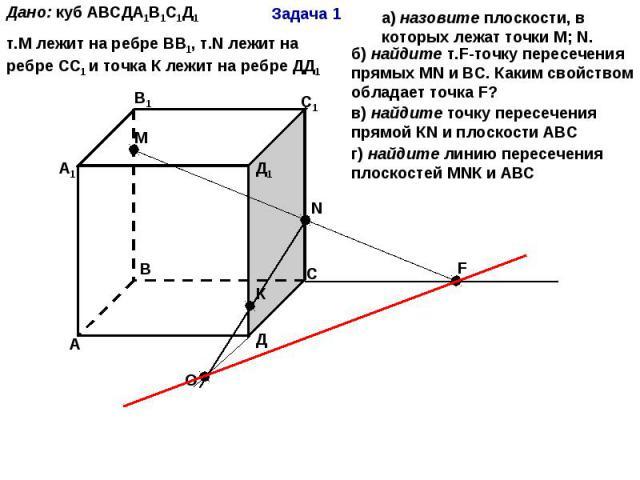 Дано: куб АВСДА1В1С1Д1 т.М лежит на ребре ВВ1, т.N лежит на ребре СС1 и точка К лежит на ребре ДД1 а) назовите плоскости, в которых лежат точки М; N. б) найдите т.F-точку пересечения прямых МN и ВС. Каким свойством обладает точка F? в) найдите точку…