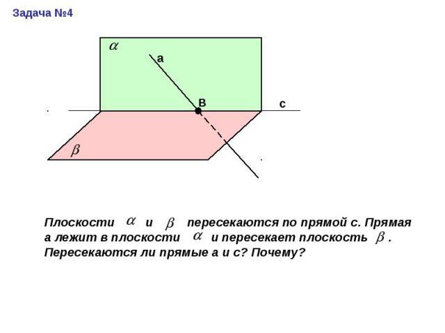 Плоскости и пересекаются по прямой с. Прямая а лежит в плоскости и пересекает плоскость . Пересекаются ли прямые а и с? Почему?