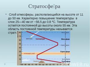 Стратосфера Слой атмосферы, располагающийся на высоте от 11 до 50 км. Характерн