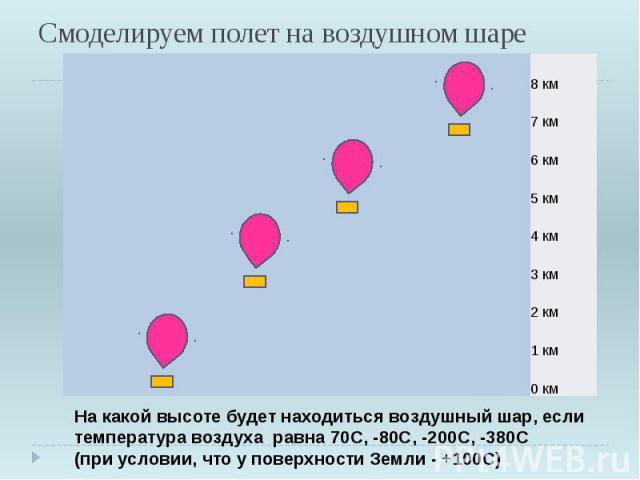 Смоделируем полет на воздушном шаре На какой высоте будет находиться воздушный шар, если температура воздуха равна 70С, -80С, -200С, -380С (при условии, что у поверхности Земли - +100С)
