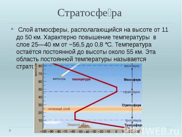 Стратосфера Слой атмосферы, располагающийся на высоте от 11 до 50 км. Характерно повышение температуры в слое 25—40 км от −56,5 до 0,8 °С. Температура остаётся постоянной до высоты около 55 км. Эта область постоянной температуры называется стратопаузой.