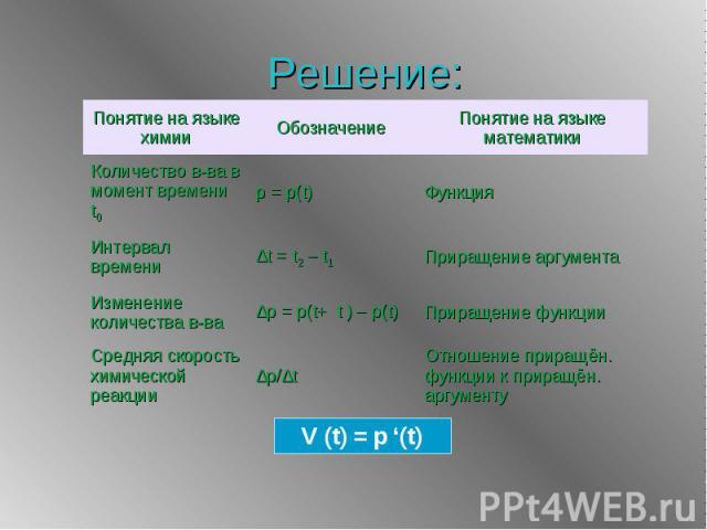 Решение: V (t) = p '(t)