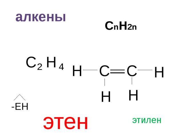 алкены СnH2n этен этилен