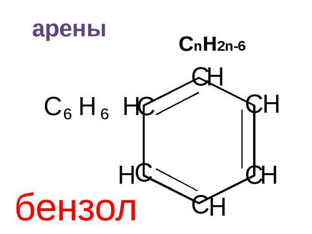 арены СnH2n-6 бензол