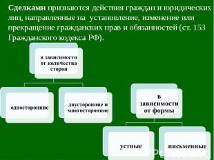 Сделками признаются действия граждан и юридических лиц, направленные на установл