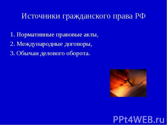 Источники гражданского права РФ 1. Нормативные правовые акты,2. Международные договоры,3. Обычаи делового оборота.
