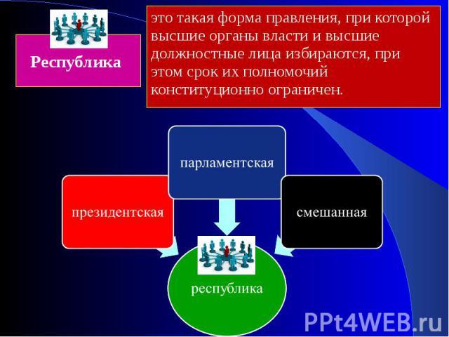 Республика это такая форма правления, при которой высшие органы власти и высшие должностные лица избираются, при этом срок их полномочий конституционно ограничен.