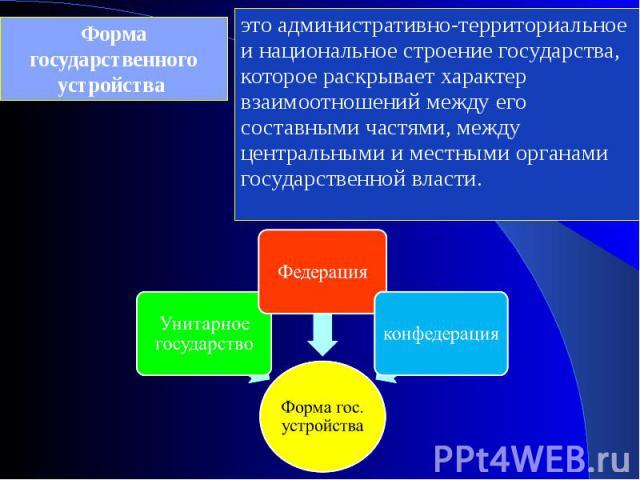 Форма государственного устройства это административно-территориальное и национальное строение государства, которое раскрывает характер взаимоотношений между его составными частями, между центральными и местными органами государственной власти. Форма…