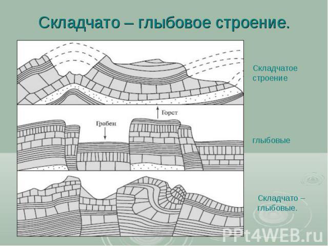 Складчато – глыбовое строение.